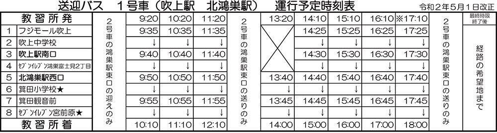 1号車時刻表